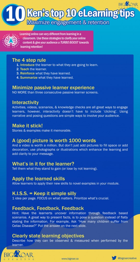 Kens_Top10_elearning_tips_Infographic